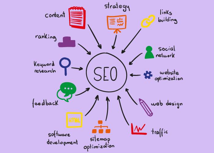 SEO, one of the digital marketing strategies