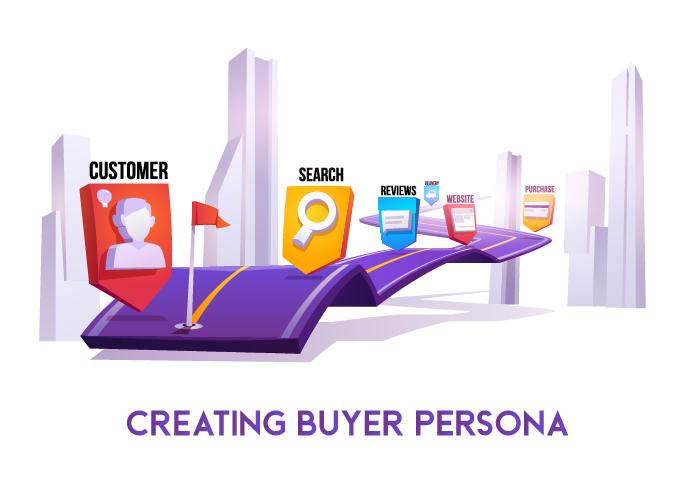 Creating buyer persona